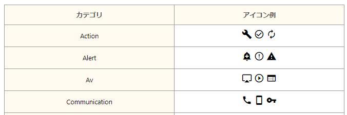 Microsoft Edgeでマテリアルアイコンの表記確認