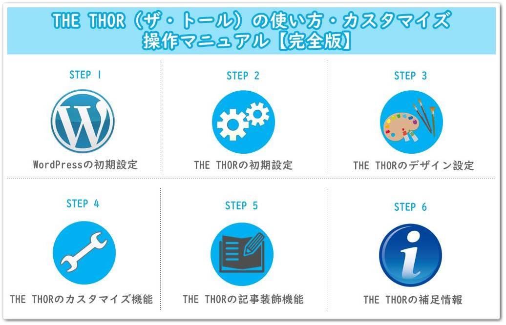『THE THOR』のマニュアル