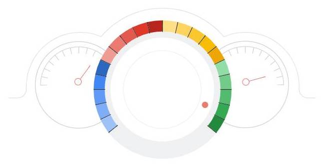 Google提供の分析ツール