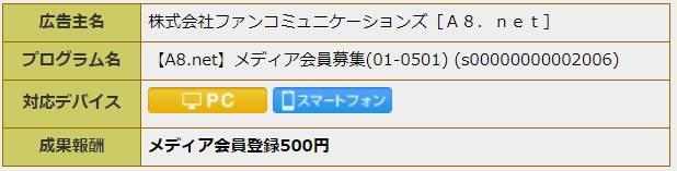 A8.netのアフィリエイト報酬
