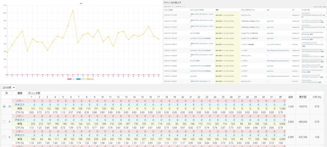 AFFINGERタグ管理マネージャー4で取得できるデータ